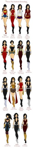 Donna Troy Costume Chronology