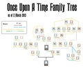 Family Tree Once Upon a Time Genealogy - once-upon-a-time fan art