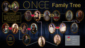 Once Upon a Time Family albero