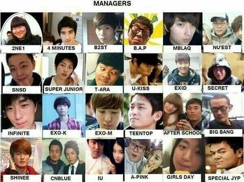 k-pop bands manager's