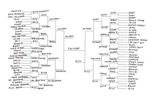2013 NCAA Tournament Bracket