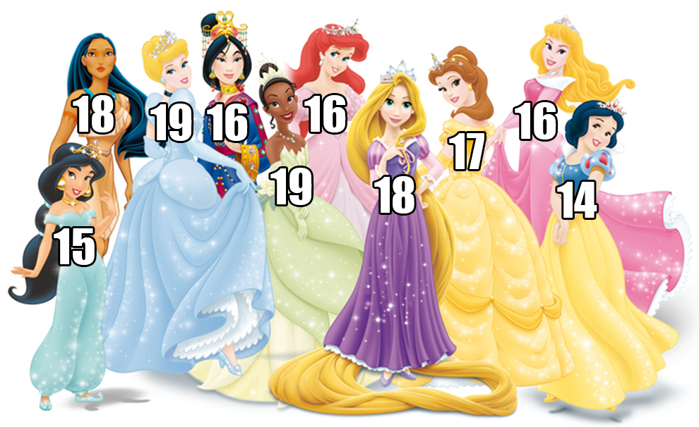 Disney Princess Age Photo 33972535 Fanpop