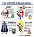 Justice lnternet Justice League - batman fan art