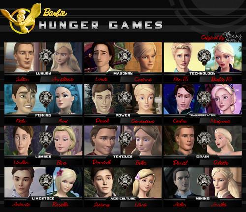 barbie Hunger Games