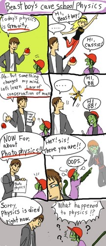 Beast Boy Cave School teachings: Physics