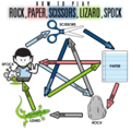 Rock, Paper, Scissors, Lizard, Spock  - the-big-bang-theory fan art