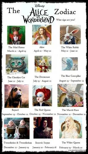 The Alice in Wonderland Zodiac