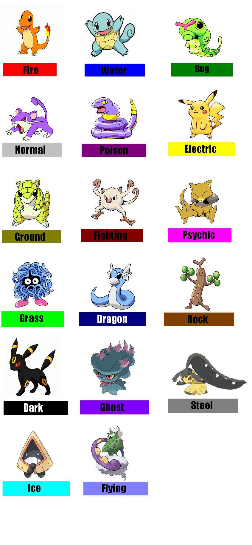 Pokemon Fire Type Mega