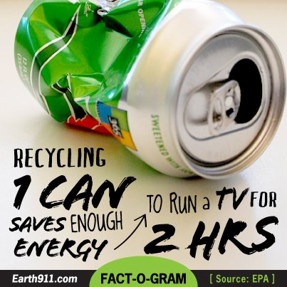 Keep Earth Green wallpaper called Recycling Fact ~