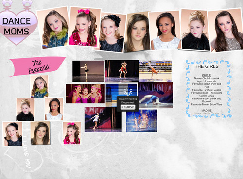 The Girls Of Dance Moms wallpaper possibly with an electric refrigerator entitled dance kids