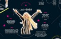 Gaga named &quot;Queen of Pop&quot; by Time - lady-gaga photo