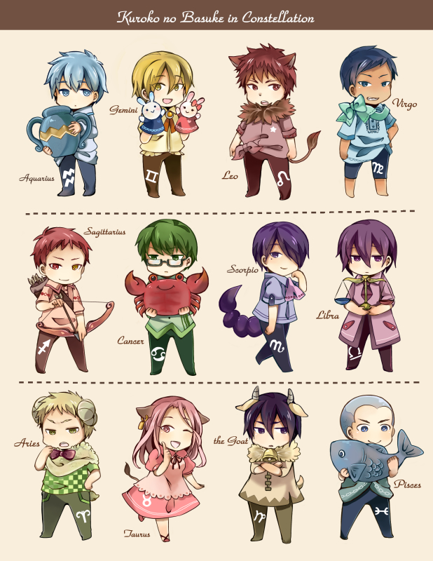 KnB Zodiac Signs ~