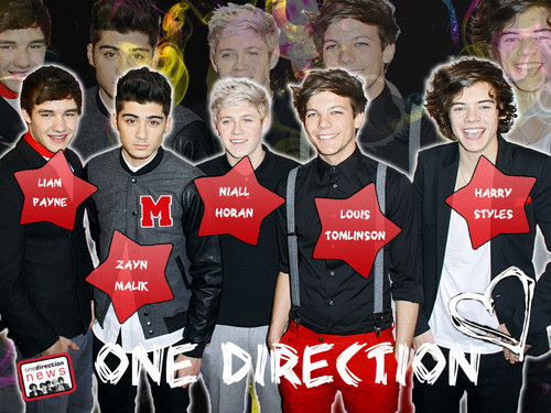 ♥One Direction Wallpaper♥