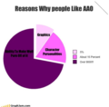 Alpha and Omega Pie Chart - alpha-and-omega photo