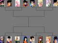 Round 3 dragon ball forum tournament - dragon-ball-z fan art