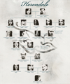 TMI Family Trees - mortal-instruments fan art