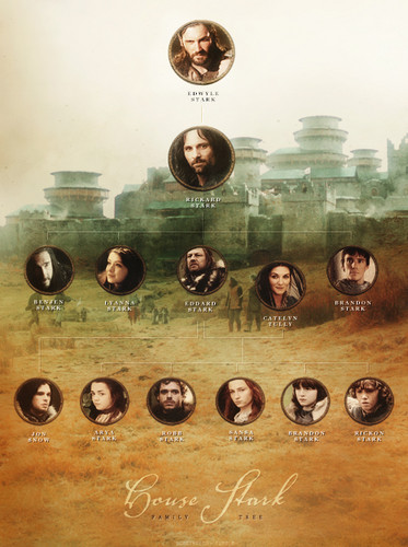 Game of Thrones images House Stark • family tree wallpaper and background photos