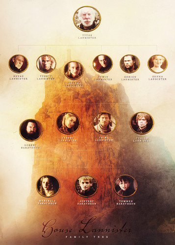 Game of Thrones wallpaper entitled House Lannister • family tree