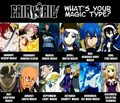 what magic do you have? - fairy-tail photo