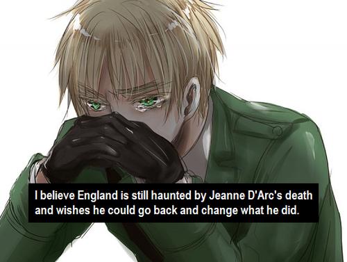 England Confession