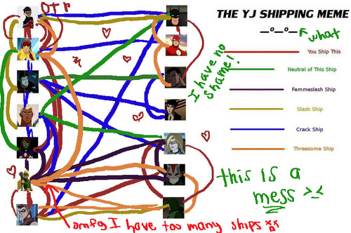 Young Justice OC'S!!! wallpaper entitled YJ Shipping Meme