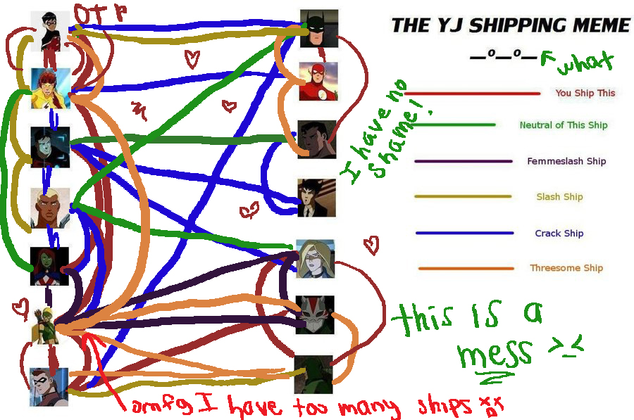 YJ Shipping Meme