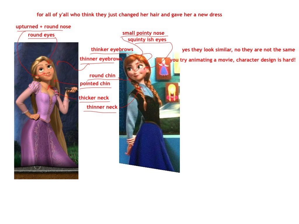 Rapunzel and Anna comparison