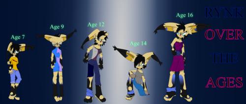 Rynk Age Timeline
