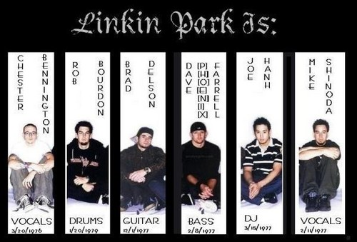 linkin park wallpaper containing a holding cell, a penal institution, and a jail called Various imagens and wallpapers