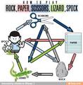 rock,paper,scissors,lizard,spock - random fan art
