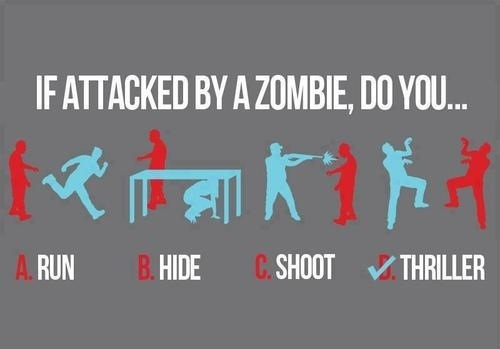 Attacked By a Zombie...