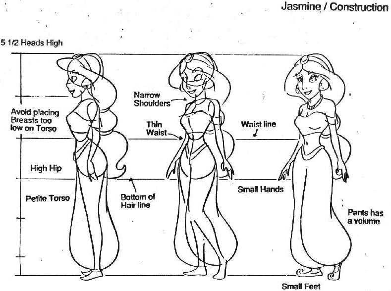 चमेली Model Sheet