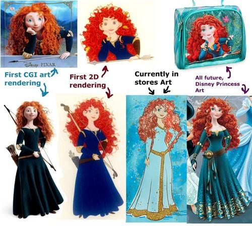 Merida Merchandise Timeline