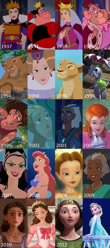Disney پیپر وال titled Disney/Pixar - Queens