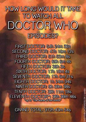 Doctor Whoa