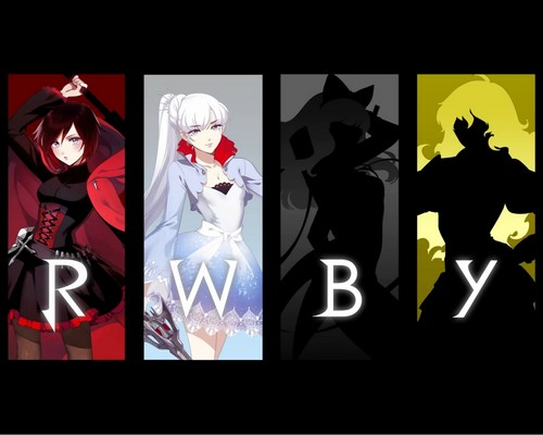 RWBY fondo de pantalla with anime called Rwby fondo de pantalla