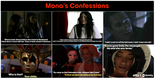 mona's confessions