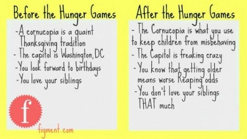 Before and After The Hunger Games