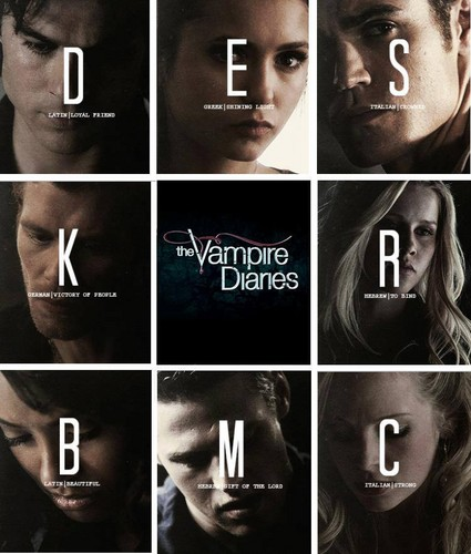 The Vampire Diaries wolpeyper titled The Vampire Diaries: Names + Meanings