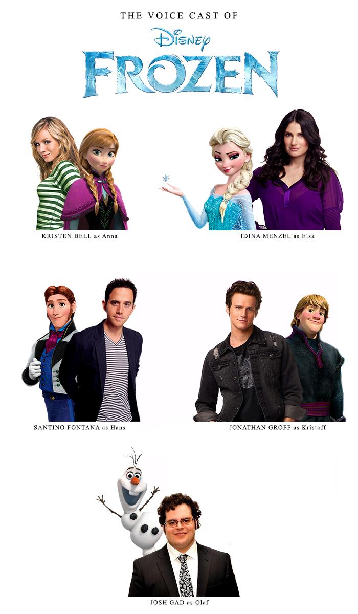 Frozen Frozen Voice Cast