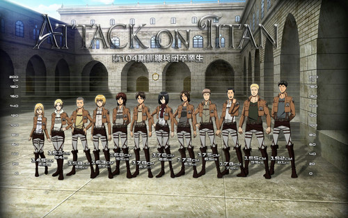 Shingeki no Kyojin (Attack on titan) karatasi la kupamba ukuta containing regimentals, a bandsman, and a full dress uniform entitled Shingeki no Kyojin