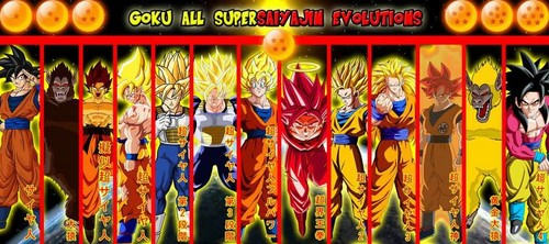 Dragon Ball Z wallpaper titled all Goku form