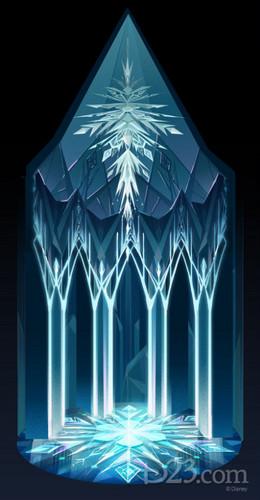 Frozen Visual Development