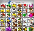 Mario Kart 8 character lijst