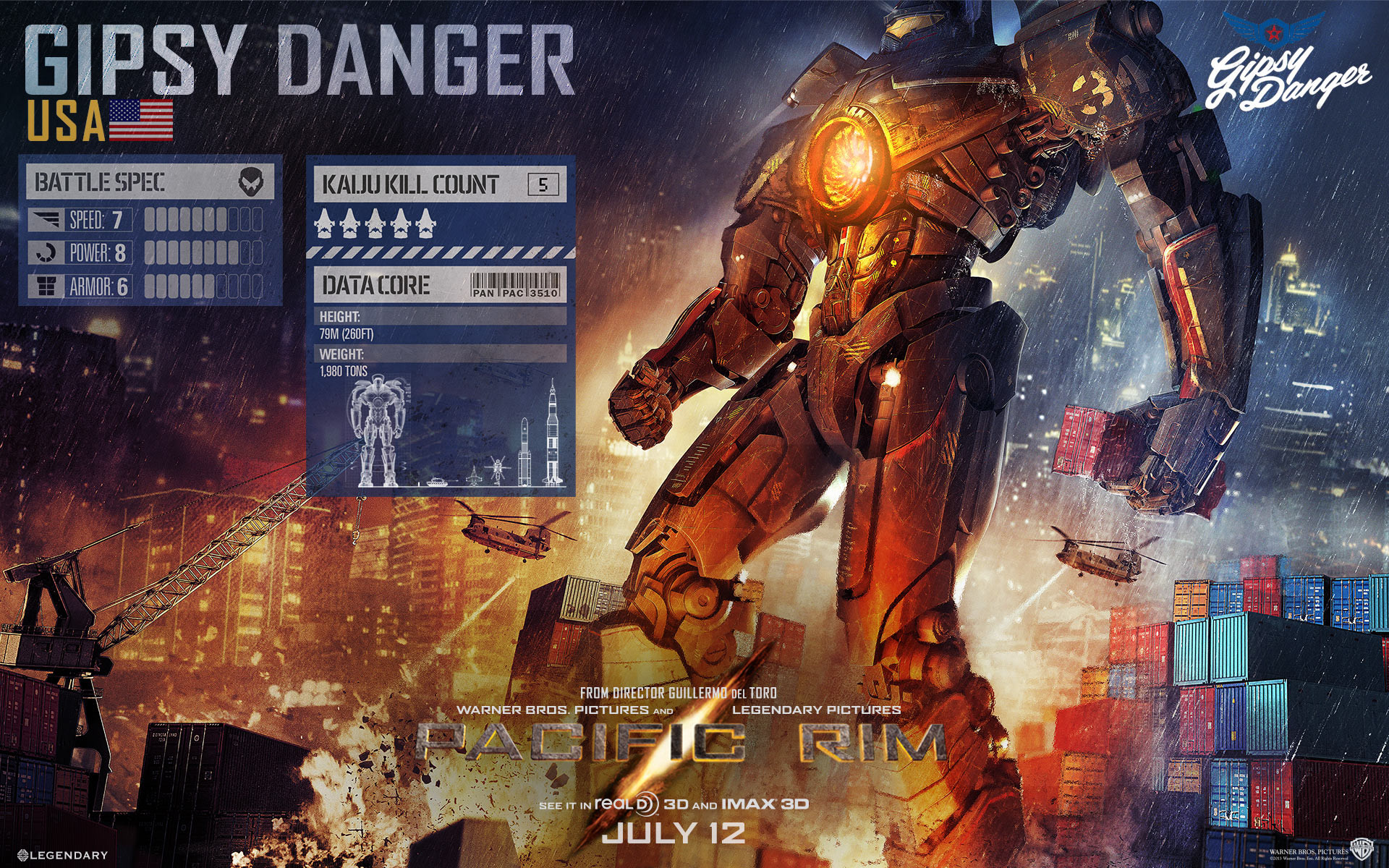 Gipsy Danger - Pacific Rim Wallpaper (35262699) - Fanpop Pacific Rim Jaeger Gypsy Danger Wallpaper