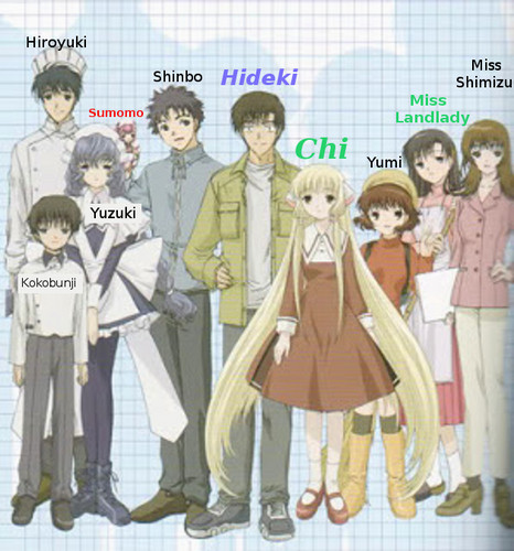 The Cast of Chobits
