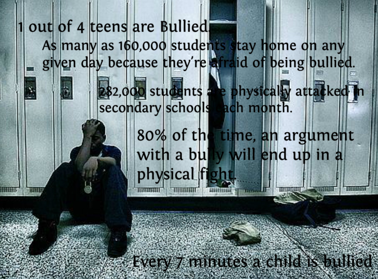 Anti Bully Quotes Anti Bullying Images Anti Bullying Hd Wallpaper And Background
