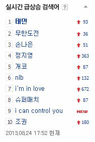 Taemin & Naeun trending on Naver after 130824's WGM episode finished airing! (Taemin at #1)