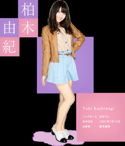 Team Surprise M15 Members: Kashiwagi Yuki