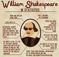 william - william-shakespeare photo